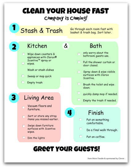 Fast Cleaning Checklist