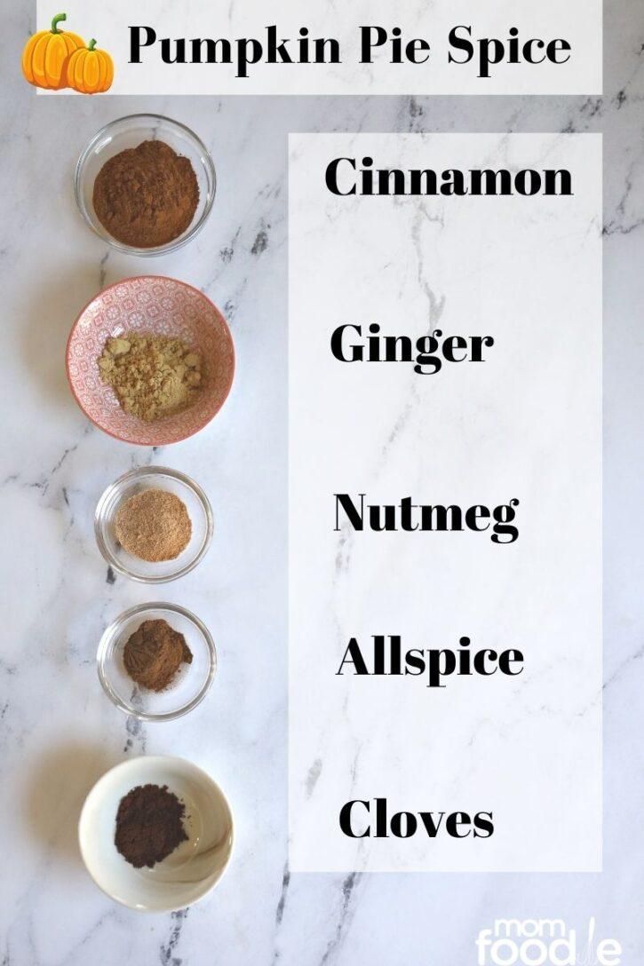 ingredients pumpkin pie spice
